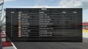 F1 2015 (2015/RUS/ENG/RePack от R.G. Механики)